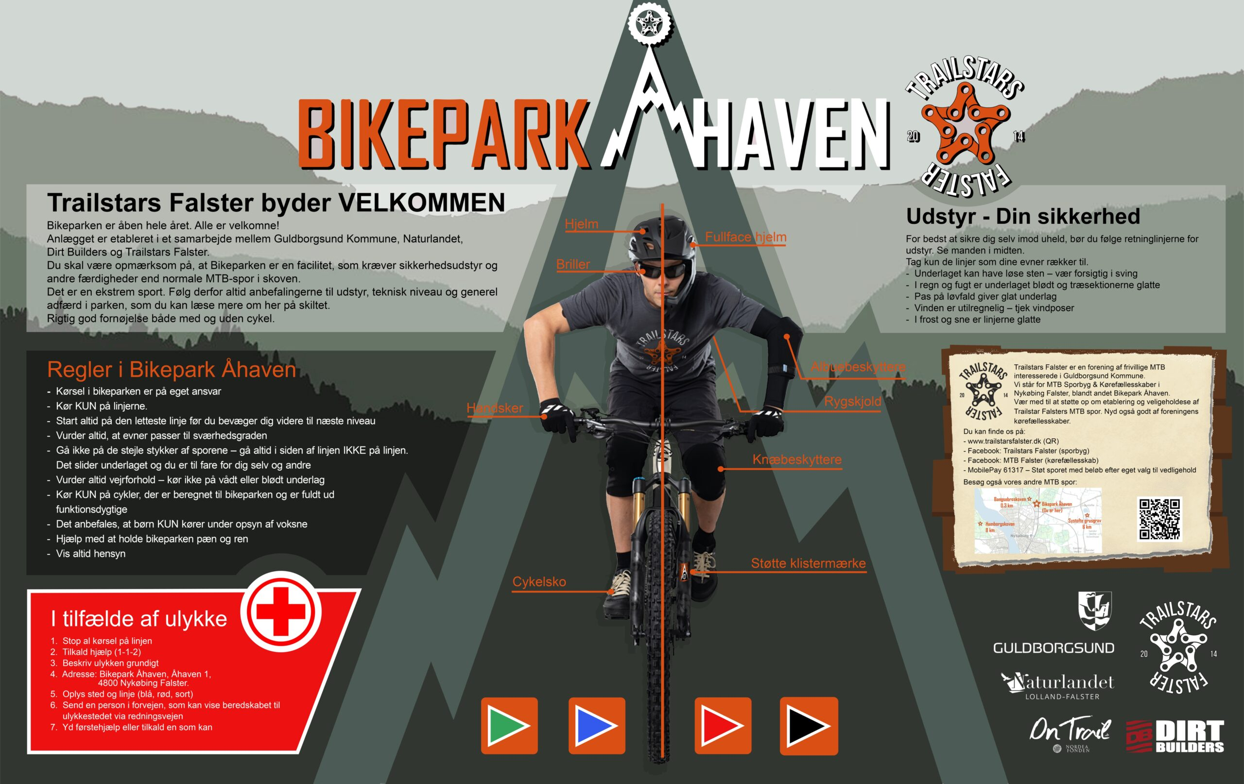 Bikepark Åhaven
